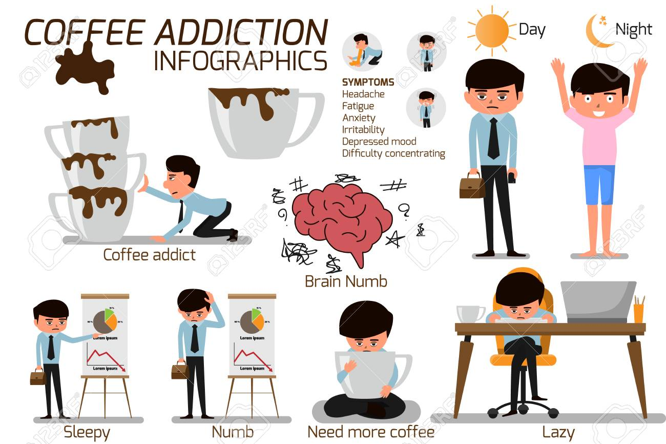 Stages of caffeine addiction and how to stay productive without coffee.