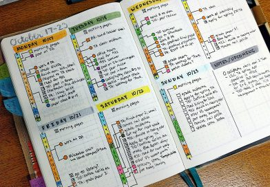 Mastering The Da Vinci's To-Do List To Stay Productive And Organized At The Same Time