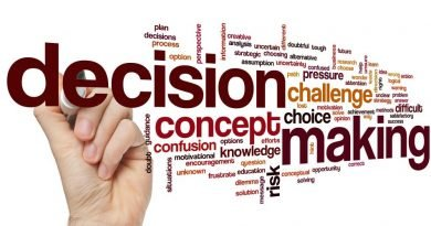 What are the 4 Decision Making Styles Leaders Can Take to Make a Decision?