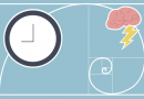 The 52:17 Rule; The Golden Ratio of Workplace Productivity Unveiled!
